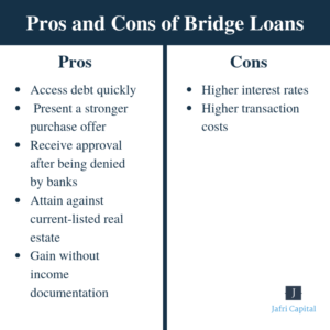 BridgPros and Cons of Bridge Loanse Loans Img.